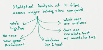 Como criar conteúdo 10x - Best of Whiteboard Friday 4
