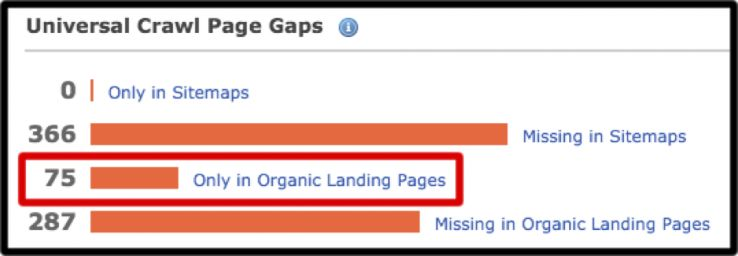 recovering your organic search traffic from a web migration gone