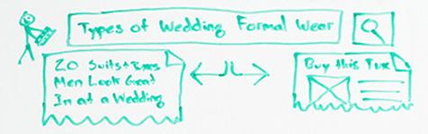 types of formal wear