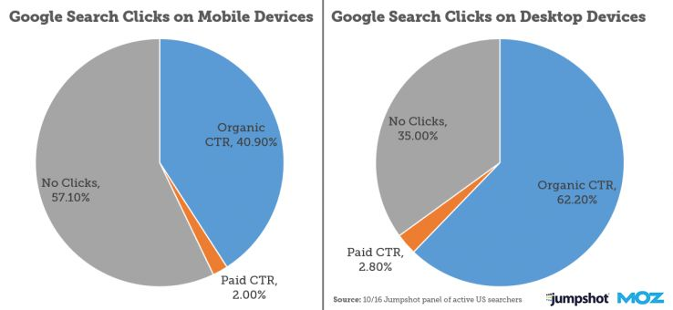 tag « Search Results « Three Percent
