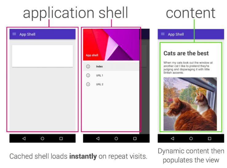 SEO & Progressive Web Apps: Looking to the Future