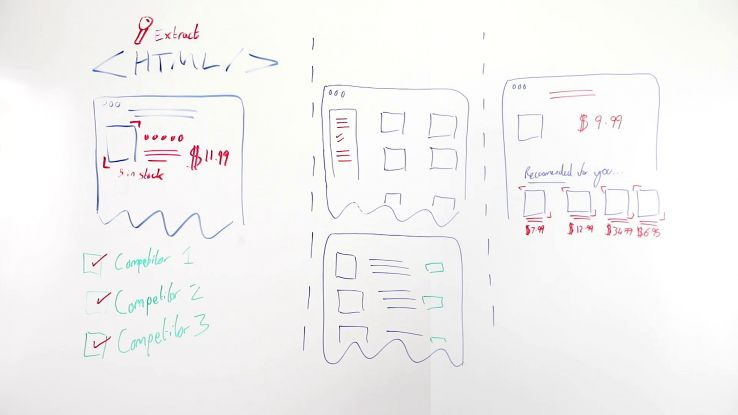 Custom Extraction Using an SEO Crawler for CRO and UX Insights - Whiteboard Friday