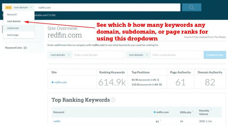 NEW in Keyword Explorer: See Who Ranks & How Much with Keywords by