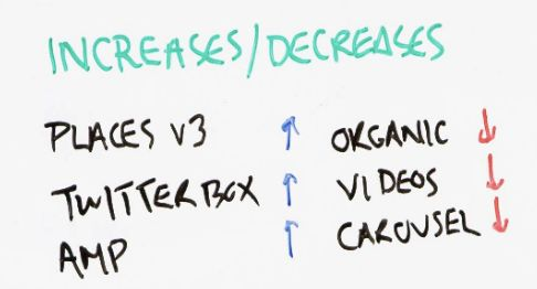 Using STAT for Content Strategy - Whiteboard Friday 4