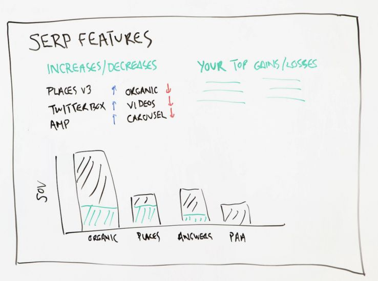 Using STAT for Content Strategy - Whiteboard Friday 3
