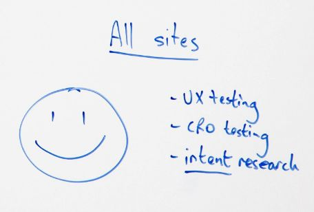 What a Two-Tiered SERP Means for Content Strategy - Whiteboard Friday 4
