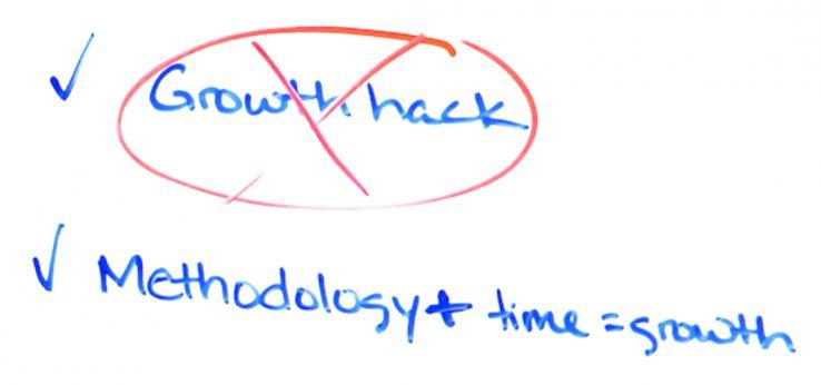 5 objeções comuns ao SEO (e como responder) - Best of Whiteboard Friday 6