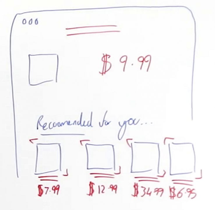 screen shot 2019 10 03 at 9 508529 - Custom Extraction Using an SEO Crawler for CRO and UX Insights - Whiteboard Friday