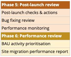 Executando uma migração de domínio: uma análise interna do OnLogic (anteriormente Logic Supply) 13