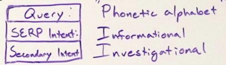 Compreendendo e cumprindo a intenção de pesquisa - Whiteboard Friday 4