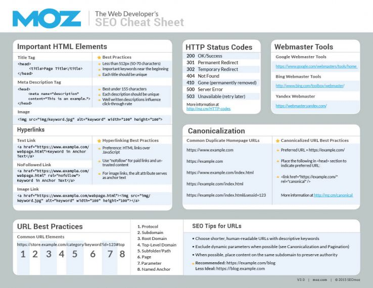 Announcing the Web Developer's SEO Cheat Sheet 3.0