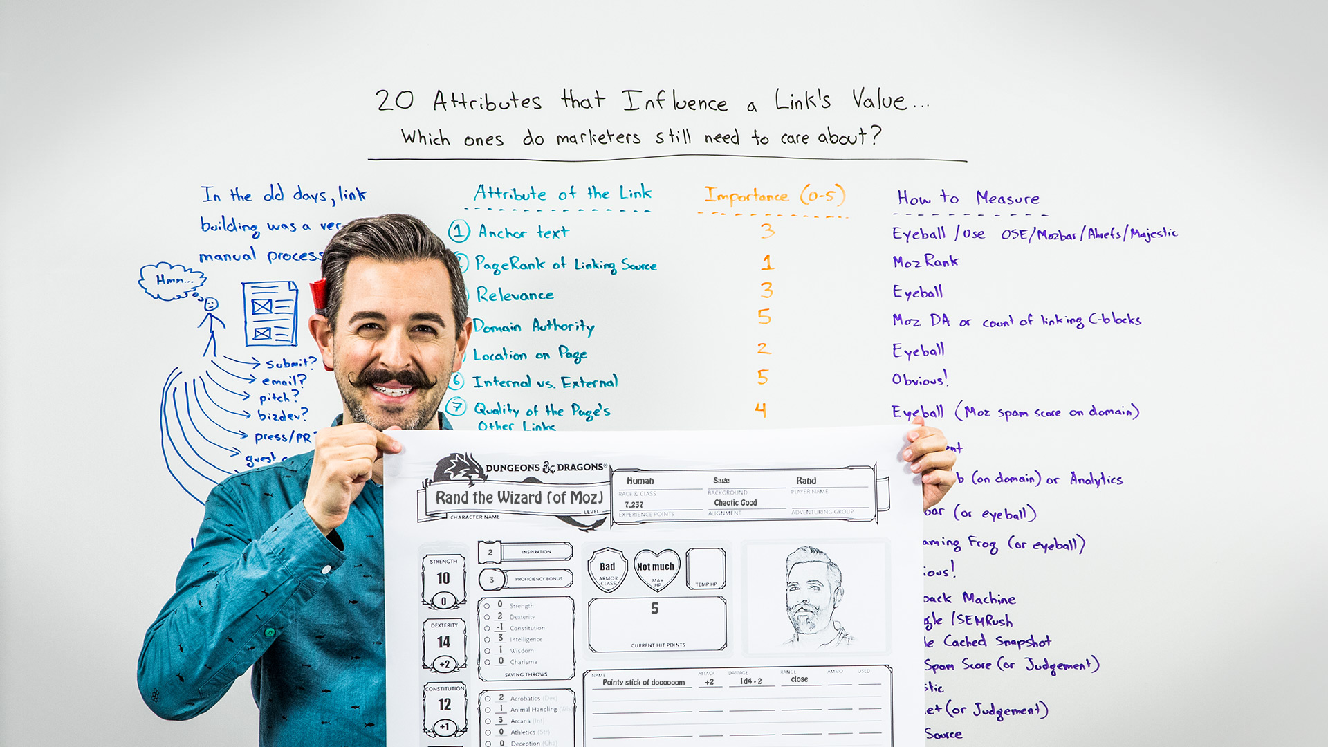 20 Attributes that Influence a Link's Value - Whiteboard Friday - Moz