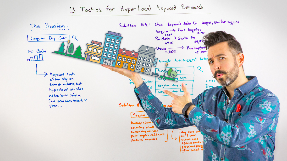 3 Tactics for Hyperlocal Keywords - Whiteboard Friday