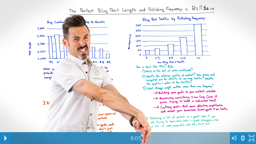 moz.com - The Perfect Blog Post Length and Publishing Frequency is B?!!$#÷x - Whiteboard Friday
