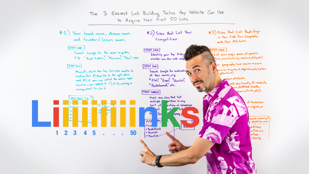 3 Easy Tactics Any Site Can Use to Acquire Their First 50 Links
