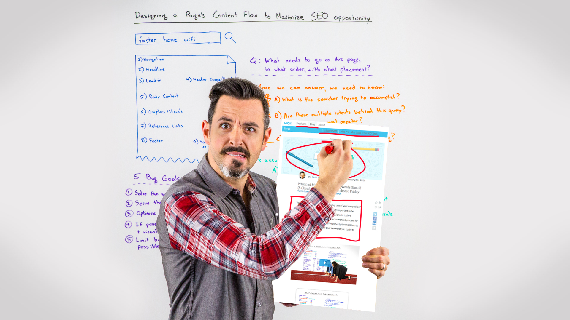 Designing a Page's Content Flow to Maximize SEO Opportunity – Whiteboard Friday – Moz